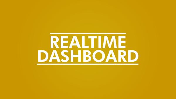 Realtime Dashboard com Pentaho